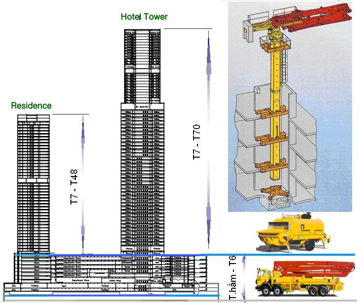nhà cao tầng 2